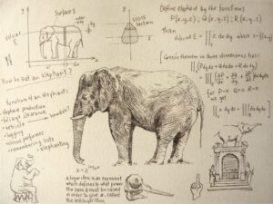 Etching of an elephant with notes on how to calculate volume